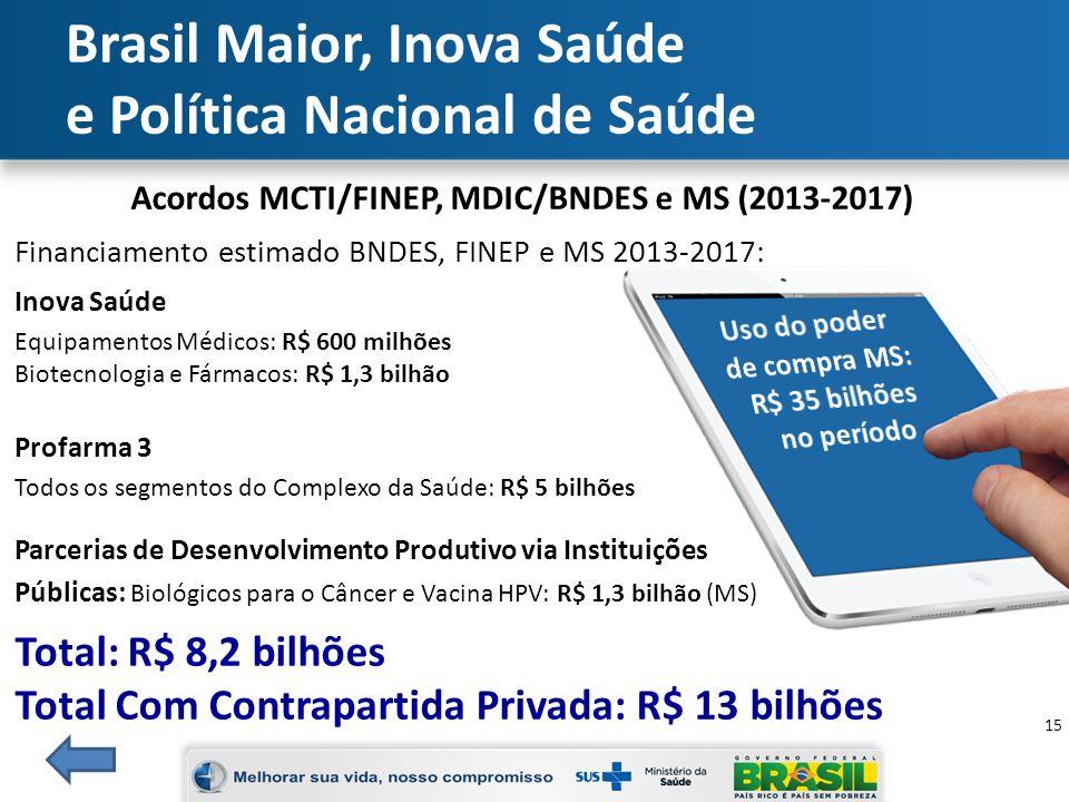Acordos MCTI/FINEP, MDIC/BNDES e MS (2013-2017)