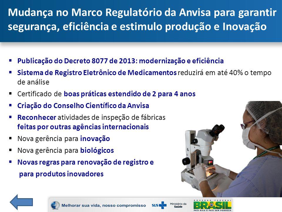 Mudança no Marco Regulatório da Anvisa para garantir segurança, eficiência e estimulo produção e Inovação