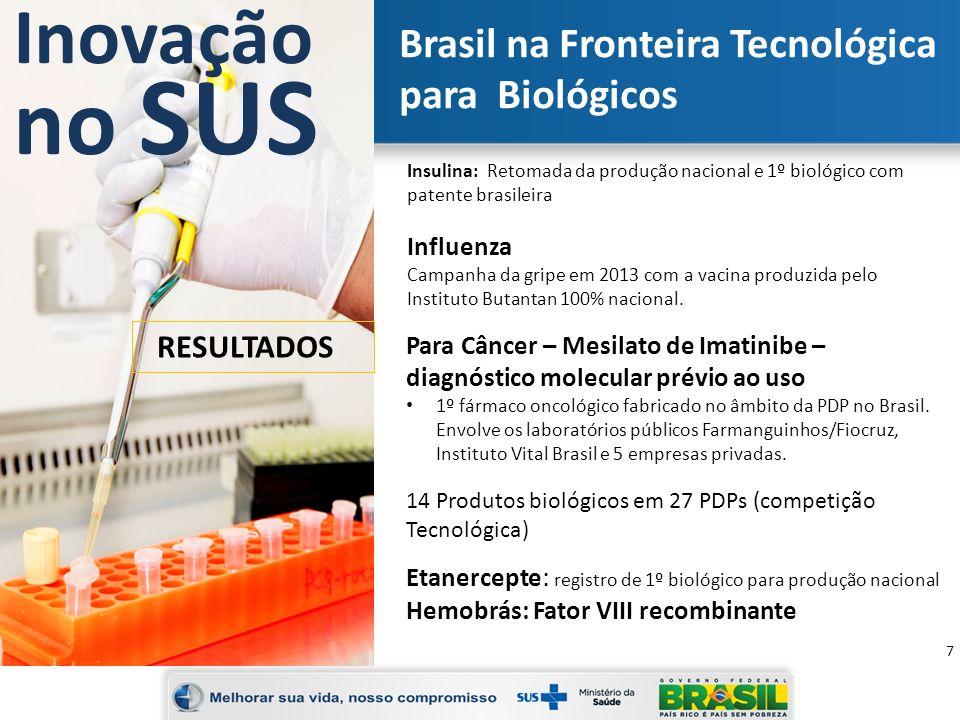 no SUS Inovação Brasil na Fronteira Tecnológica para Biológicos