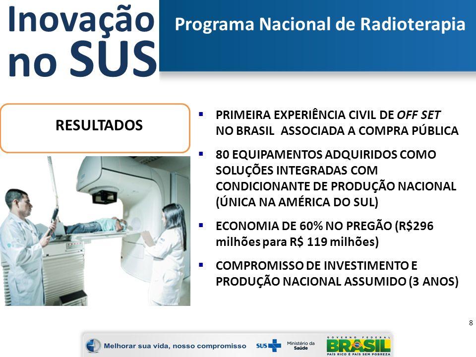 Programa Nacional de Radioterapia