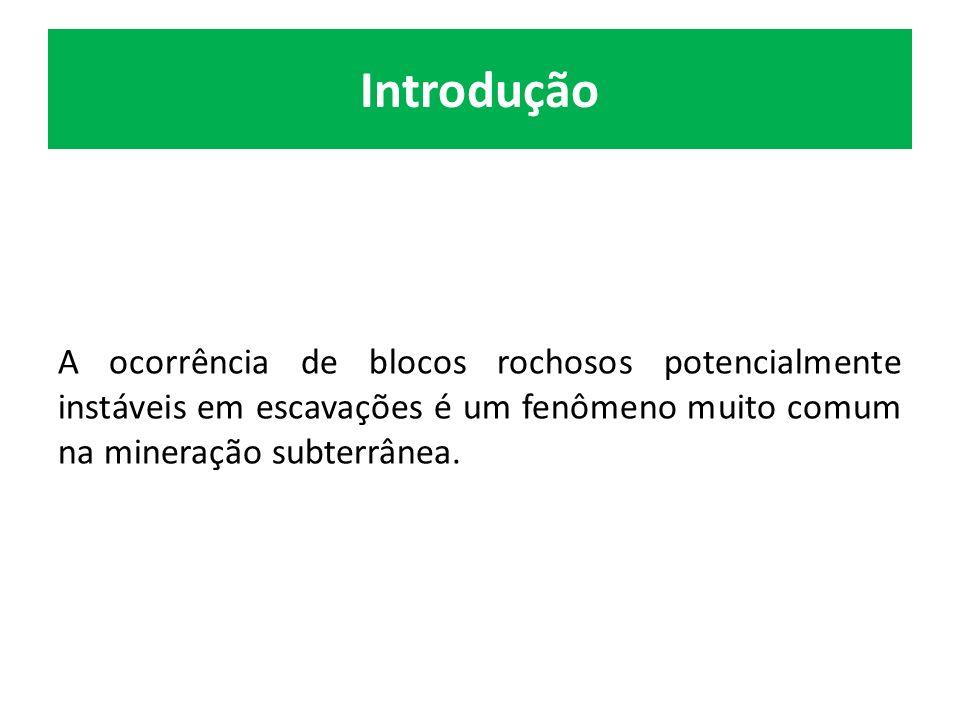Introdução A ocorrência de blocos rochosos potencialmente instáveis em escavações é um fenômeno muito comum na mineração subterrânea.