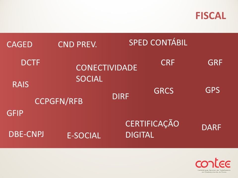 FISCAL SPED CONTÁBIL CAGED CND PREV. DCTF CRF GRF CONECTIVIDADE SOCIAL