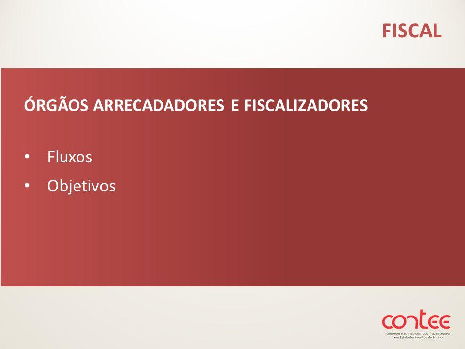 FISCAL ÓRGÃOS ARRECADADORES E FISCALIZADORES Fluxos Objetivos