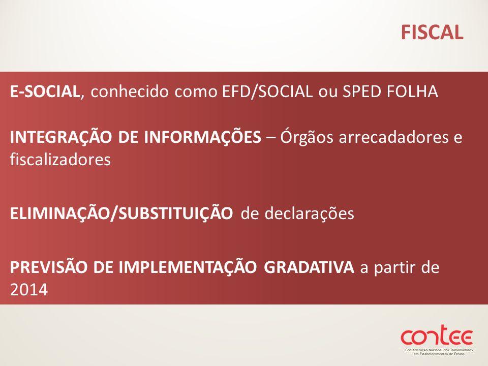 FISCAL E-SOCIAL, conhecido como EFD/SOCIAL ou SPED FOLHA INTEGRAÇÃO DE INFORMAÇÕES – Órgãos arrecadadores e fiscalizadores.
