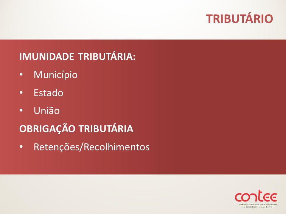 TRIBUTÁRIO IMUNIDADE TRIBUTÁRIA: Município Estado União