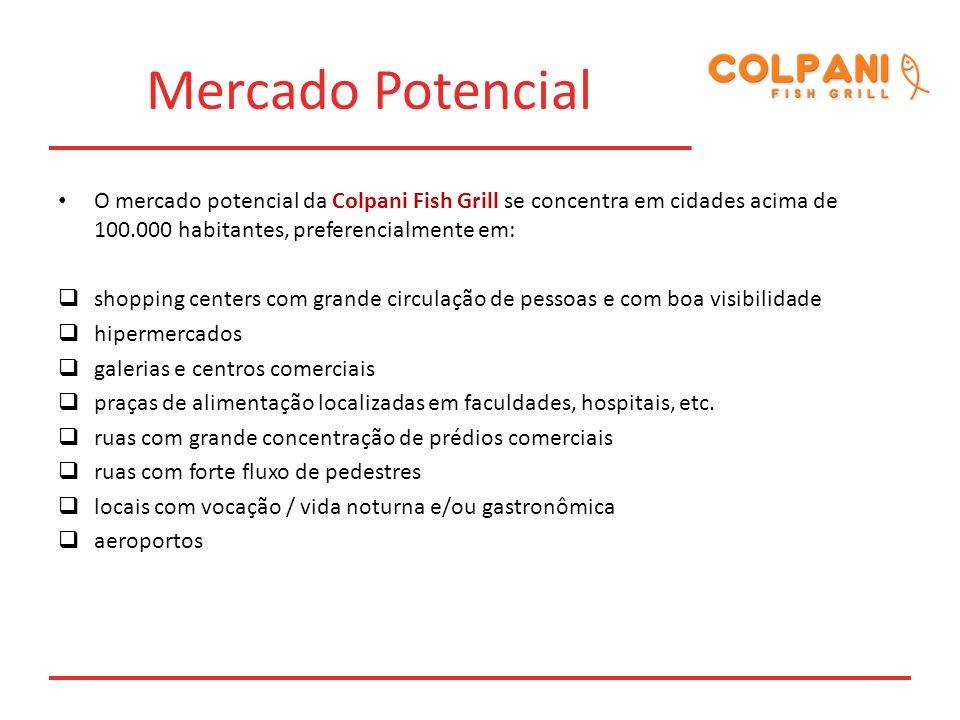 Mercado Potencial O mercado potencial da Colpani Fish Grill se concentra em cidades acima de 100.000 habitantes, preferencialmente em: