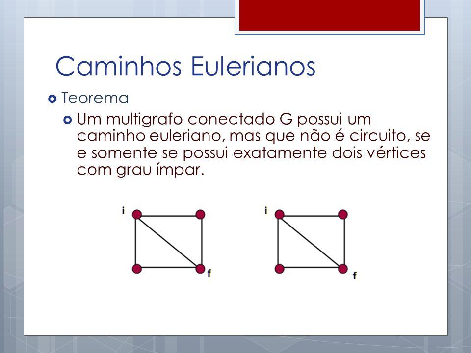 Caminhos Eulerianos Teorema