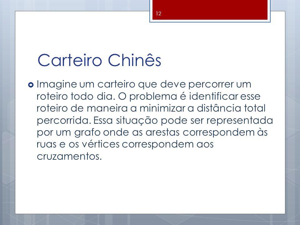 Carteiro Chinês