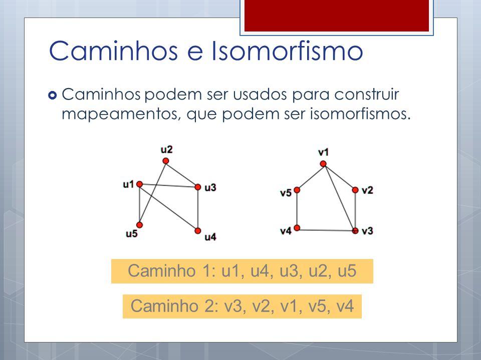 Caminhos e Isomorfismo