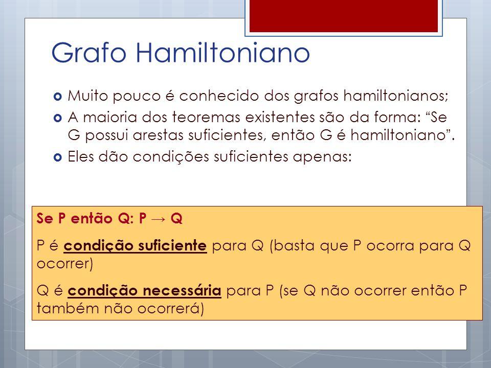 Grafo Hamiltoniano Muito pouco é conhecido dos grafos hamiltonianos;