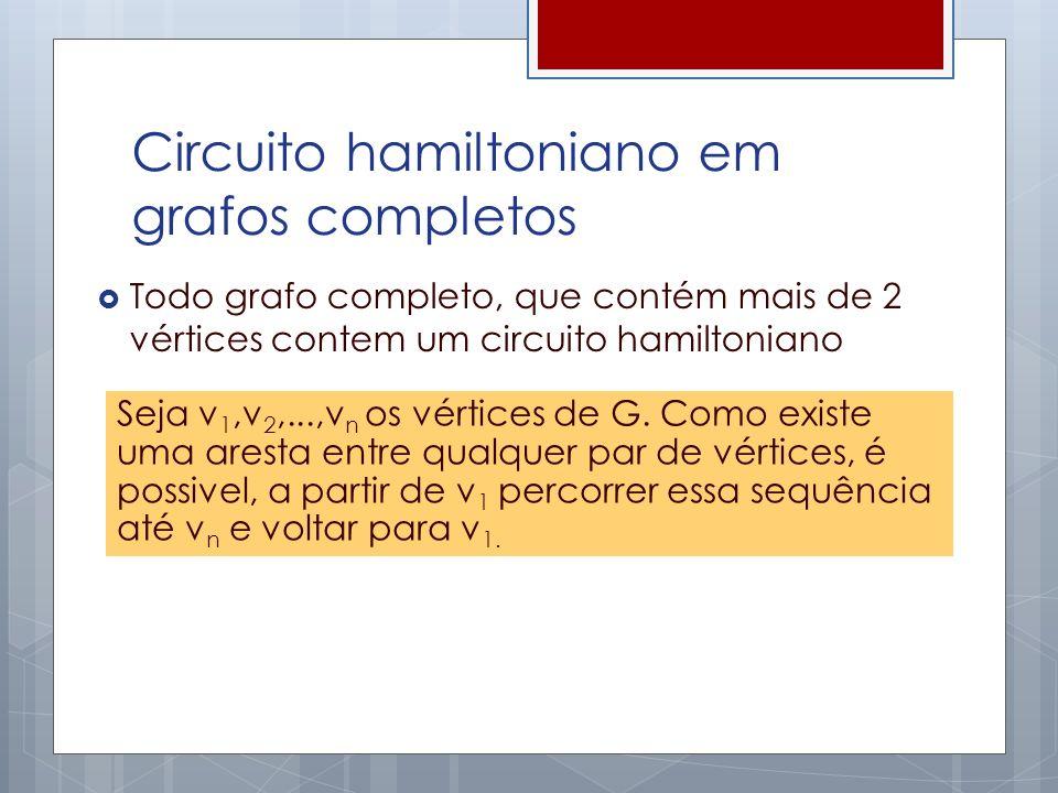 Circuito hamiltoniano em grafos completos