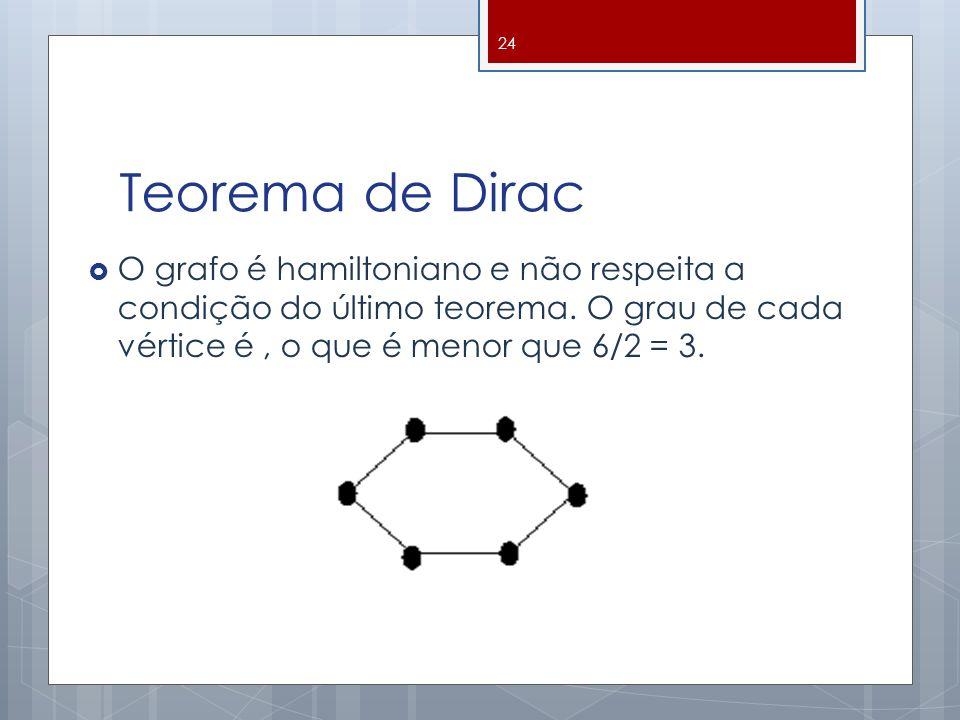 Teorema de Dirac O grafo é hamiltoniano e não respeita a condição do último teorema.
