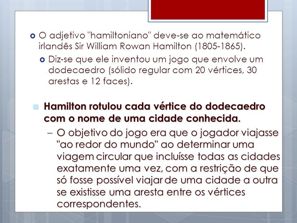 O adjetivo hamiltoniano deve-se ao matemático irlandês Sir William Rowan Hamilton (1805-1865).