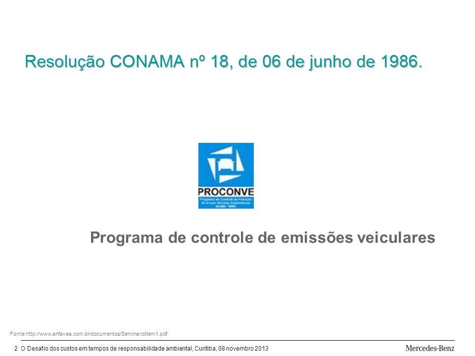 Programa de controle de emissões veiculares