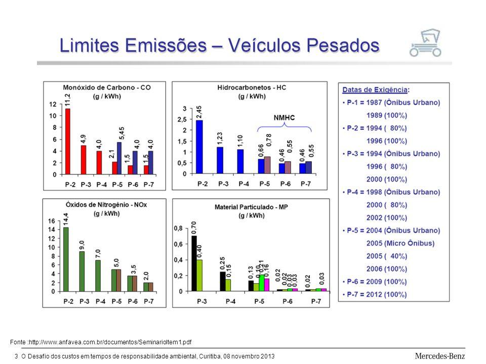 Fonte :http://www.anfavea.com.br/documentos/SeminarioItem1.pdf