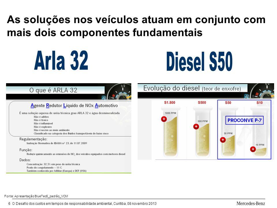 Arla 32 Diesel S50 As soluções nos veículos atuam em conjunto com