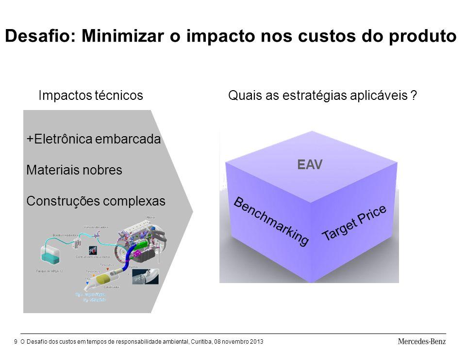 Desafio: Minimizar o impacto nos custos do produto