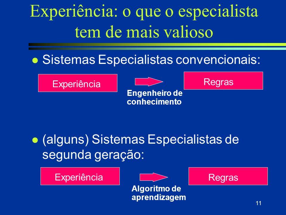 Experiência: o que o especialista tem de mais valioso