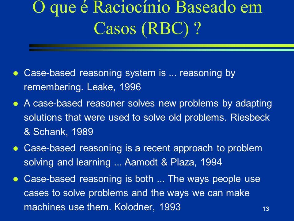 O que é Raciocínio Baseado em Casos (RBC)