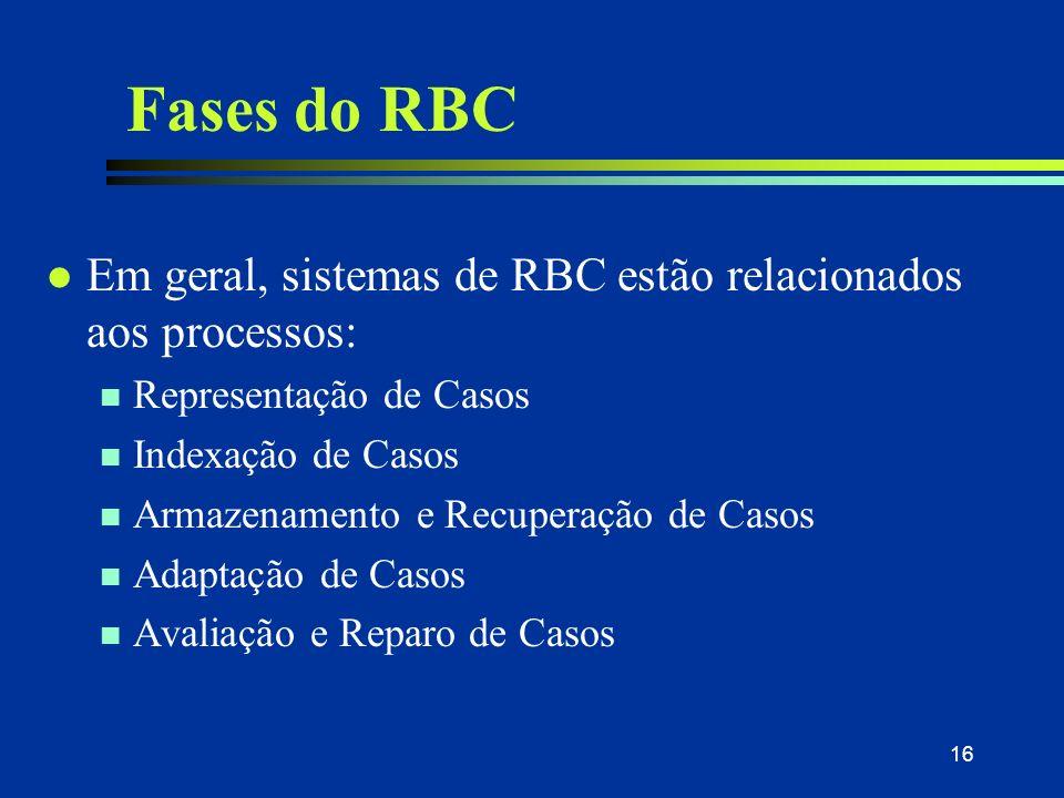 30/03/2017 Fases do RBC. Em geral, sistemas de RBC estão relacionados aos processos: Representação de Casos.