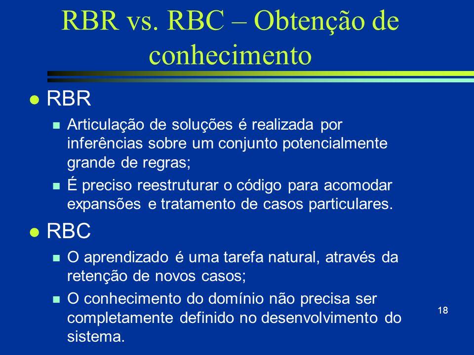 RBR vs. RBC – Obtenção de conhecimento