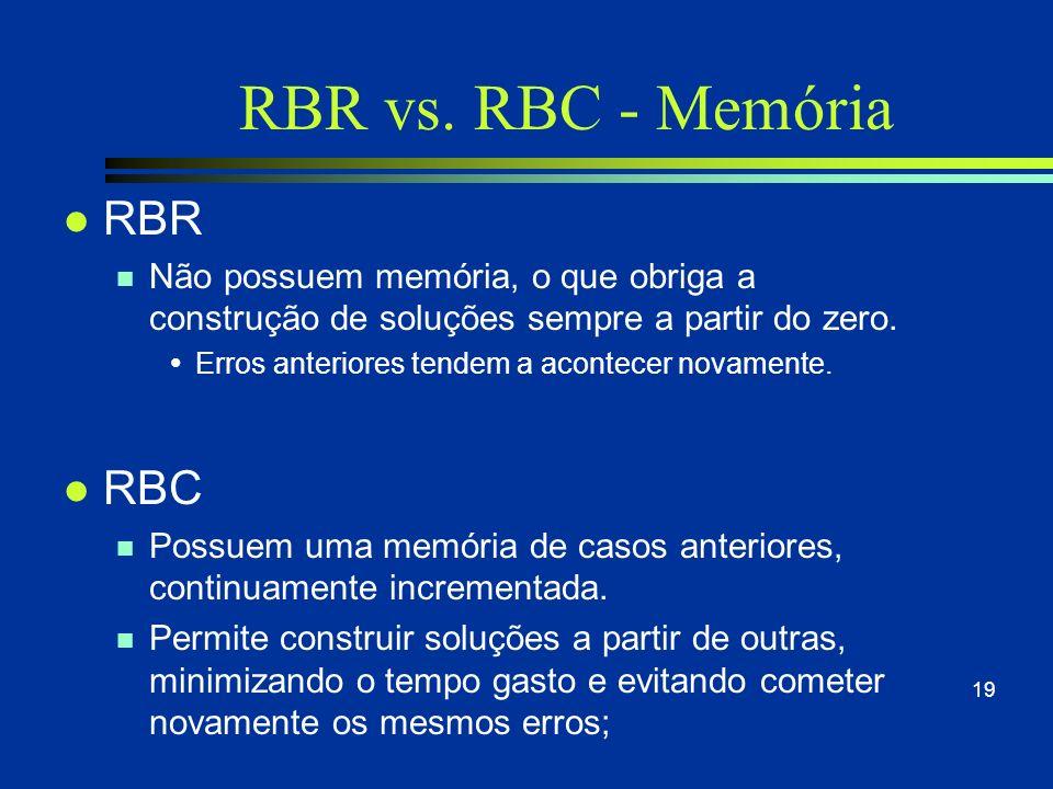 RBR vs. RBC - Memória RBR RBC