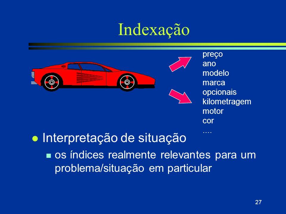Indexação Interpretação de situação