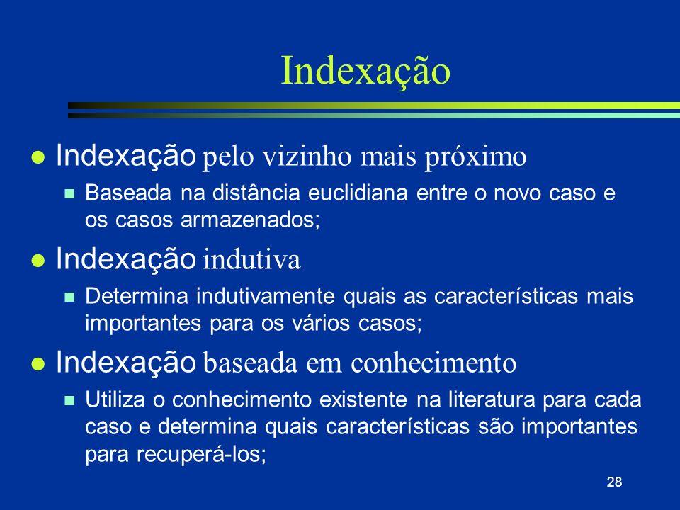 Indexação Indexação pelo vizinho mais próximo Indexação indutiva