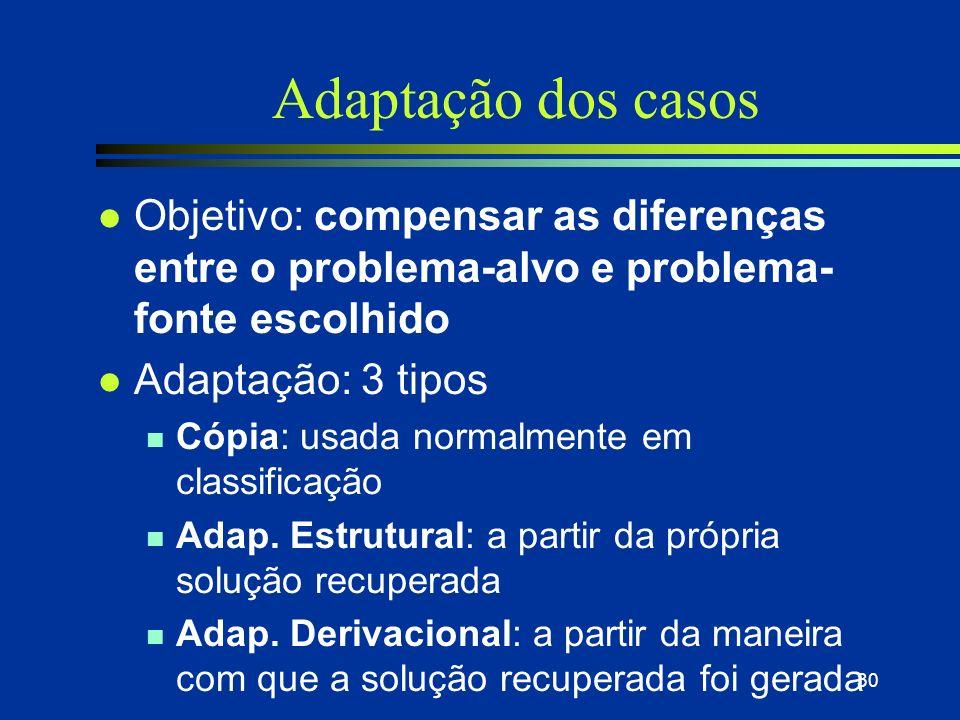 Adaptação dos casos Objetivo: compensar as diferenças entre o problema-alvo e problema-fonte escolhido.