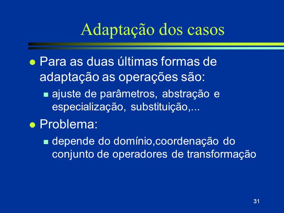 Adaptação dos casos Para as duas últimas formas de adaptação as operações são: ajuste de parâmetros, abstração e especialização, substituição,...