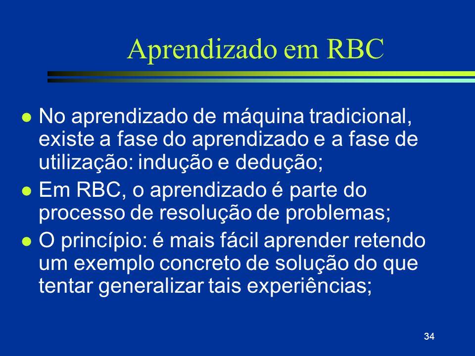 Aprendizado em RBC No aprendizado de máquina tradicional, existe a fase do aprendizado e a fase de utilização: indução e dedução;
