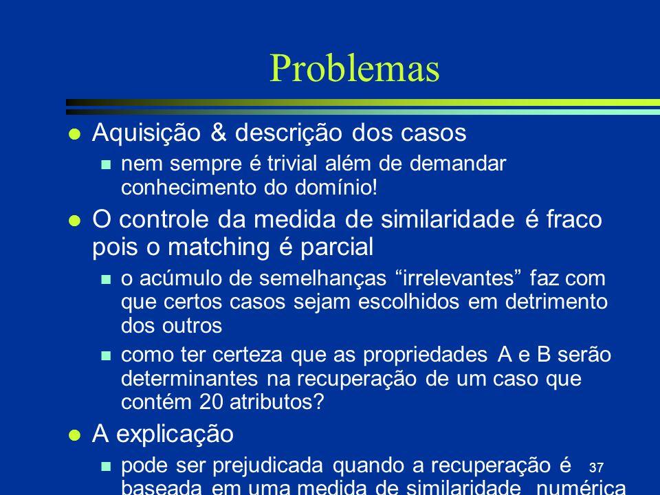 Problemas Aquisição & descrição dos casos