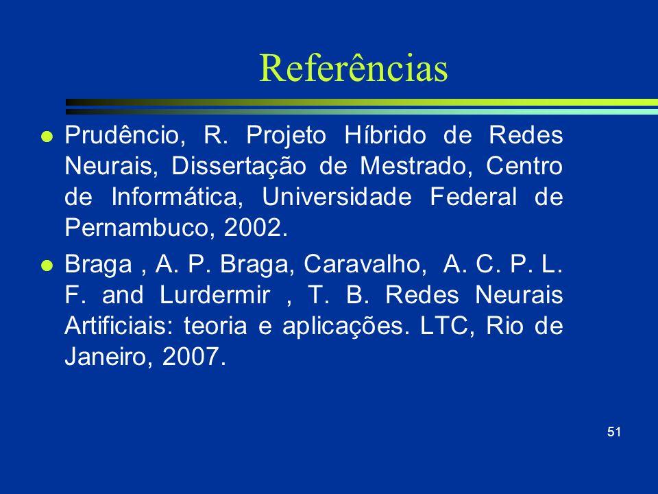 Referências Prudêncio, R. Projeto Híbrido de Redes Neurais, Dissertação de Mestrado, Centro de Informática, Universidade Federal de Pernambuco, 2002.