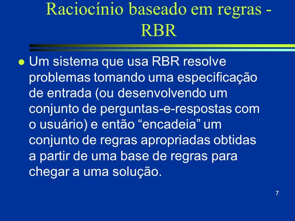 Raciocínio baseado em regras - RBR