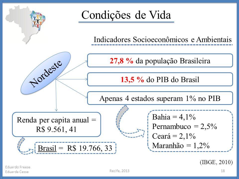 Condições de Vida Nordeste Indicadores Socioeconômicos e Ambientais