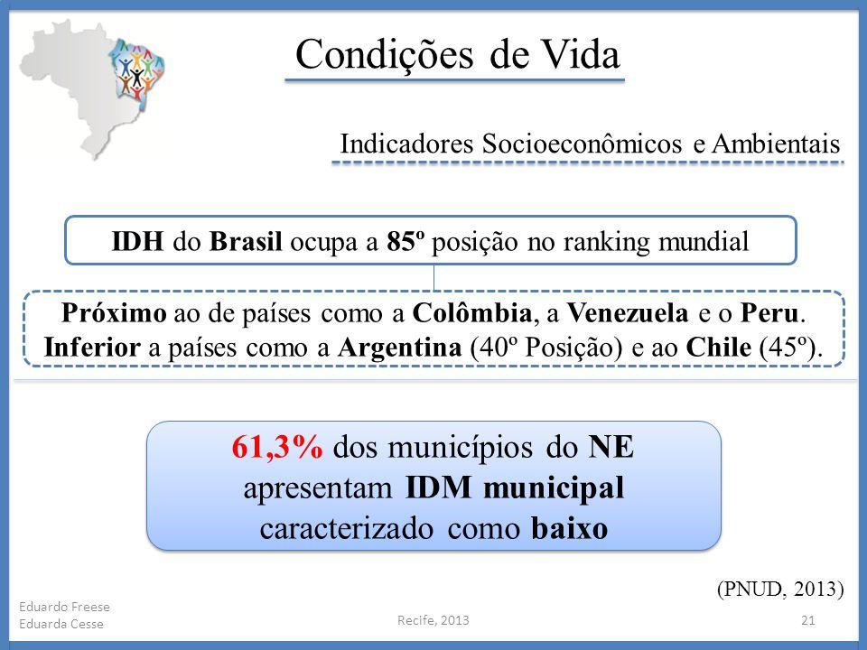 Condições de Vida Indicadores Socioeconômicos e Ambientais. IDH do Brasil ocupa a 85º posição no ranking mundial.