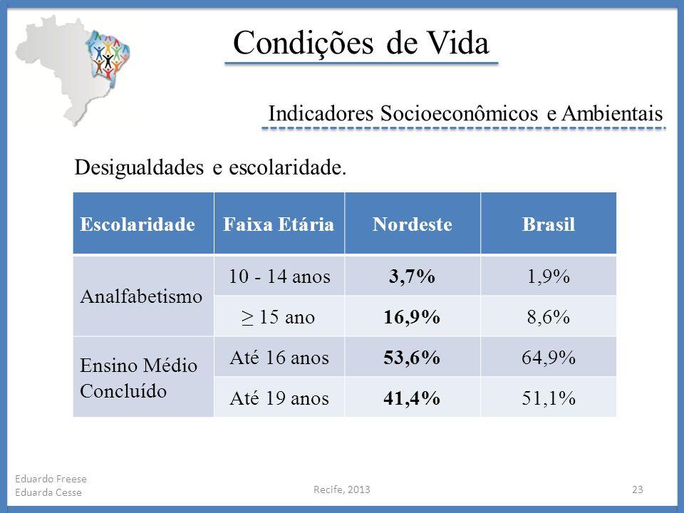 Condições de Vida Indicadores Socioeconômicos e Ambientais