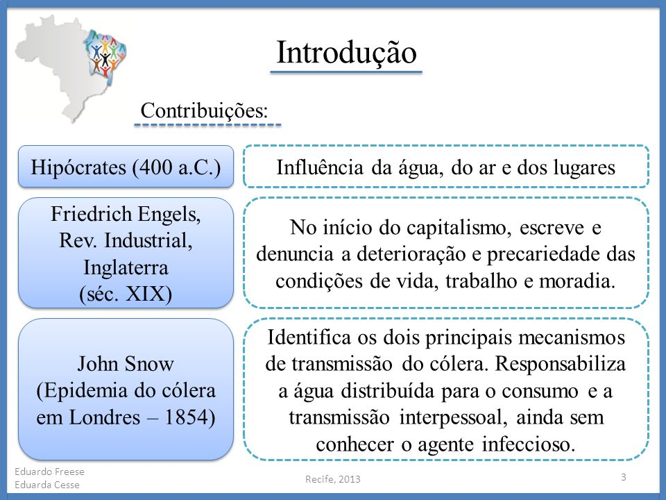 Introdução Contribuições: Hipócrates (400 a.C.)