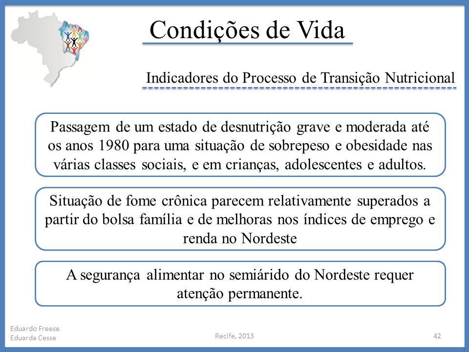 Condições de Vida Indicadores do Processo de Transição Nutricional
