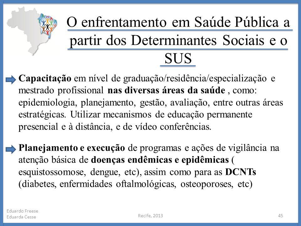O enfrentamento em Saúde Pública a partir dos Determinantes Sociais e o SUS