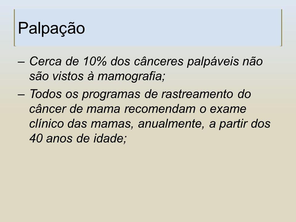 Palpação Cerca de 10% dos cânceres palpáveis não são vistos à mamografia;