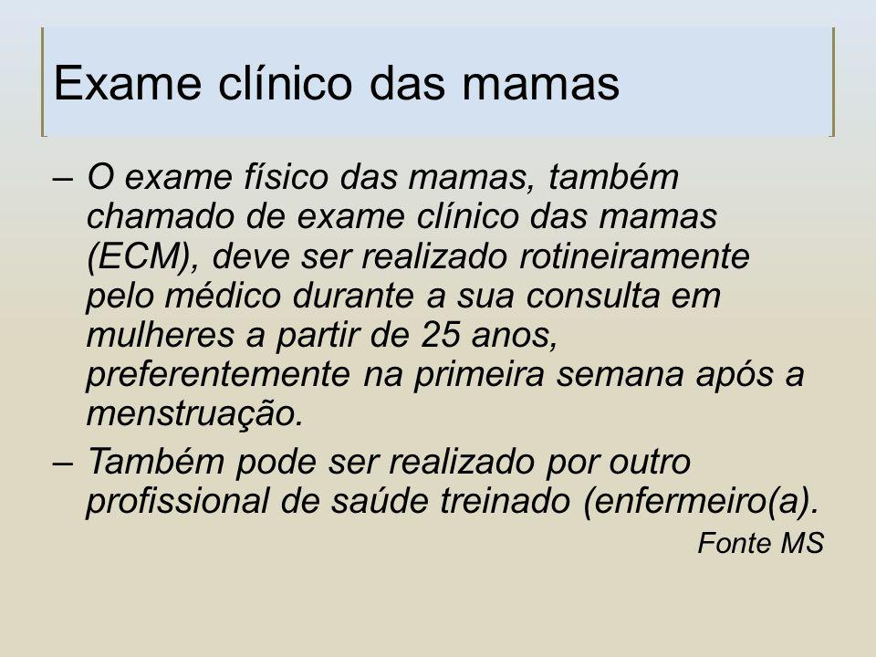 Exame clínico das mamas