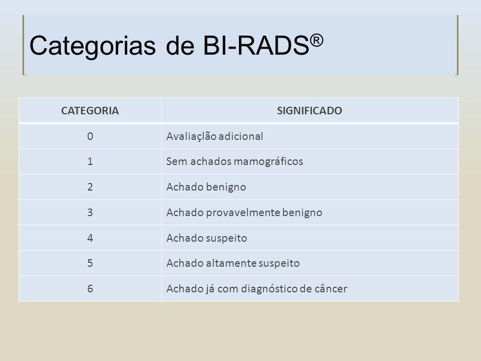 Categorias de BI-RADS®
