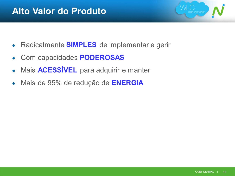 Alto Valor do Produto Radicalmente SIMPLES de implementar e gerir