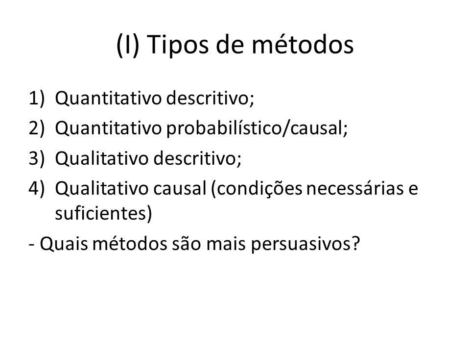(I) Tipos de métodos Quantitativo descritivo;