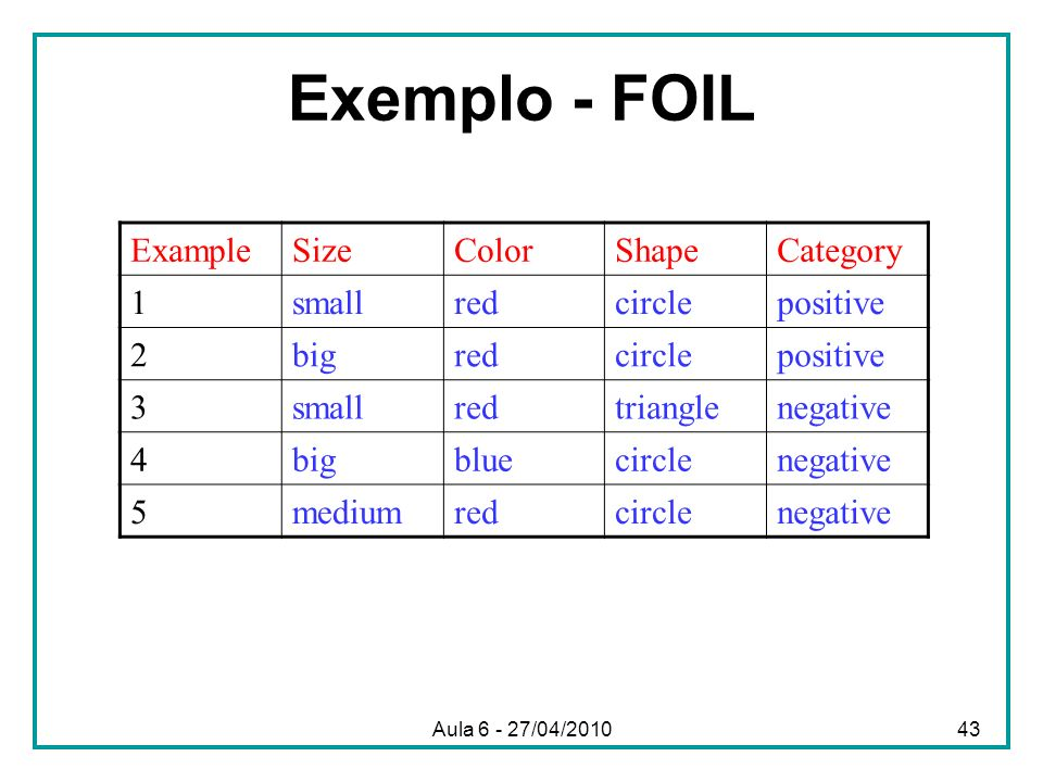 Exemplo - FOIL Example Size Color Shape Category 1 small red circle