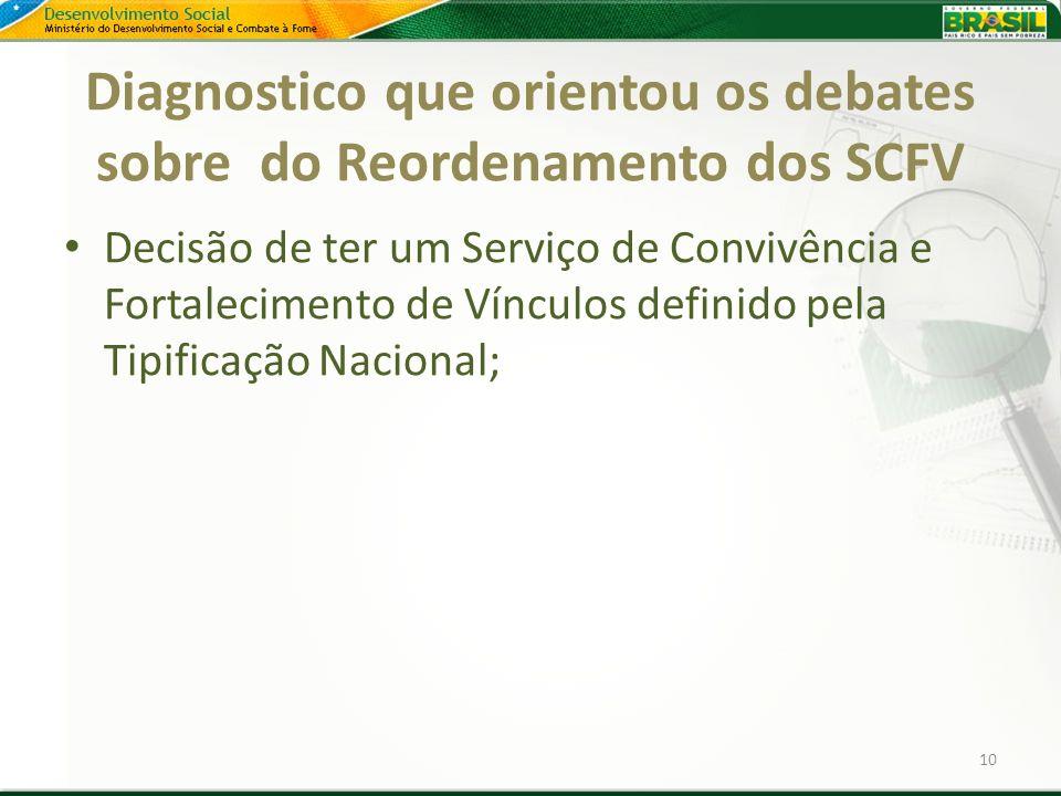 Diagnostico que orientou os debates sobre do Reordenamento dos SCFV