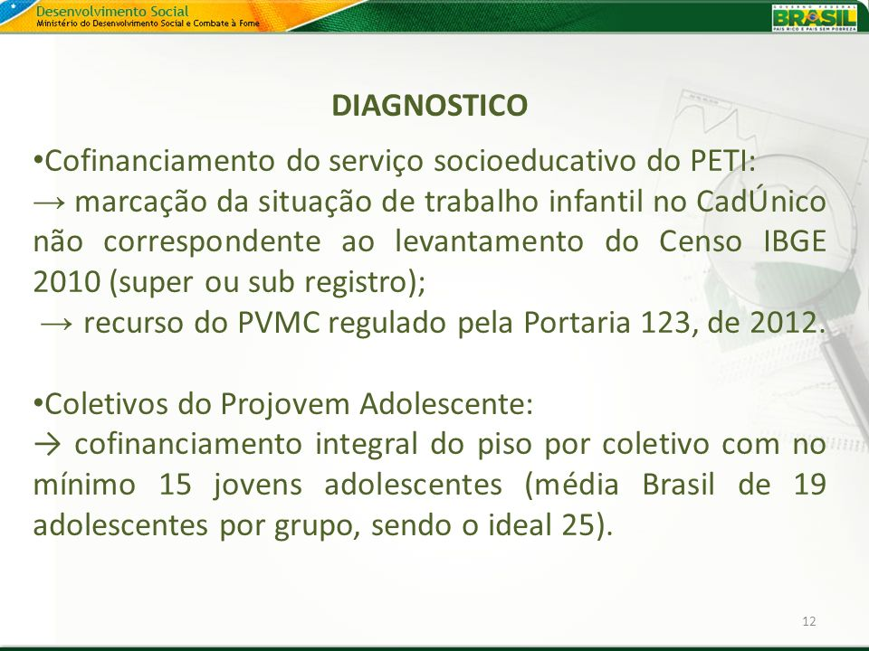Cofinanciamento do serviço socioeducativo do PETI: