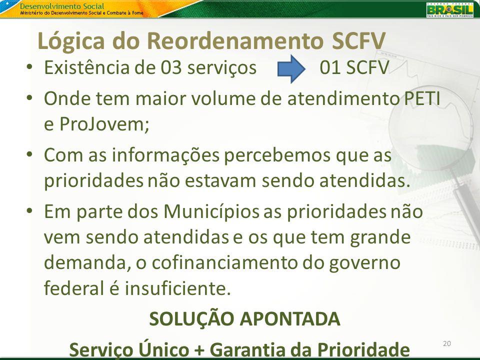 Serviço Único + Garantia da Prioridade