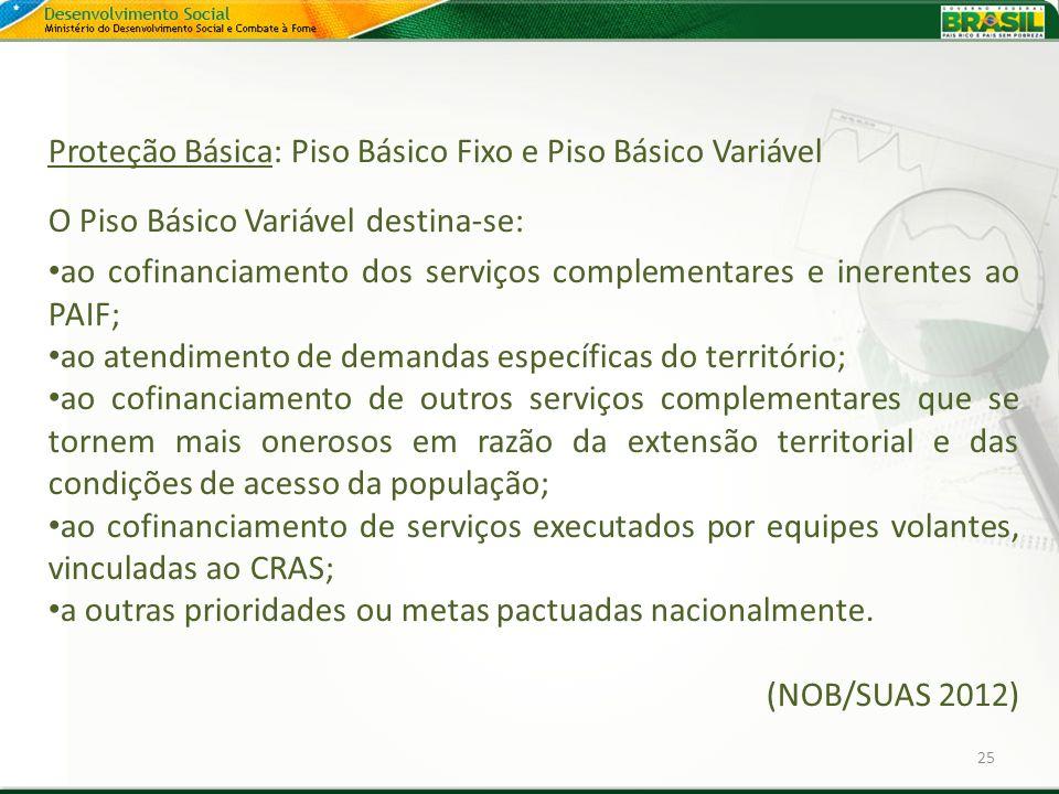 Proteção Básica: Piso Básico Fixo e Piso Básico Variável